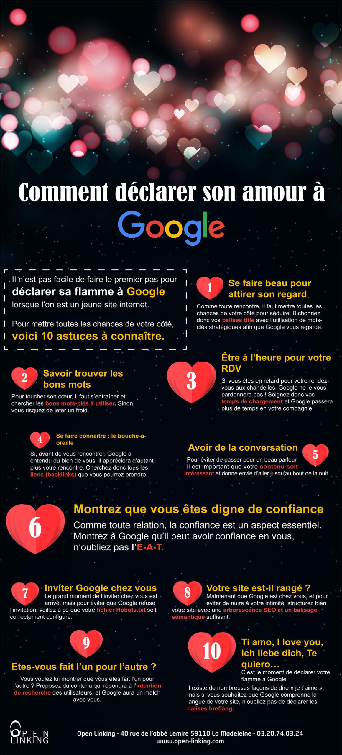 Infographie : SEO et Saint Valentin | Comment plaire à Google ?
