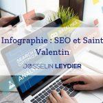 Infographie : SEO et Saint Valentin