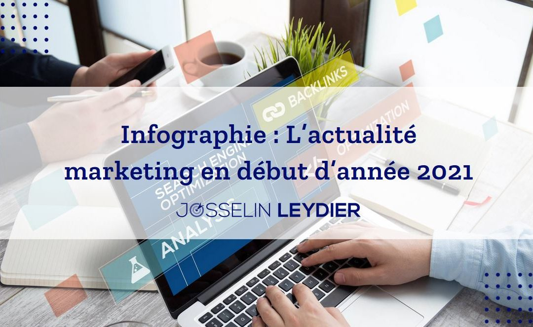 infographie actualite marketing 2021
