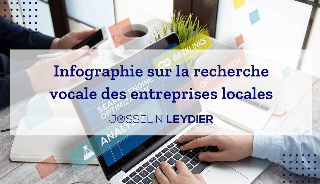 infographie recherche vocale entreprises locales